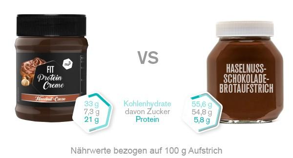 nu3 Fit Protein Creme Vergleich