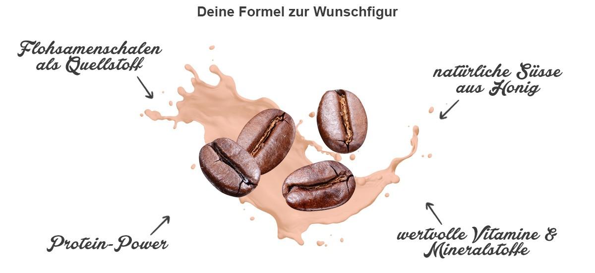 beavita-vitalkost-caffe-latte-benefits