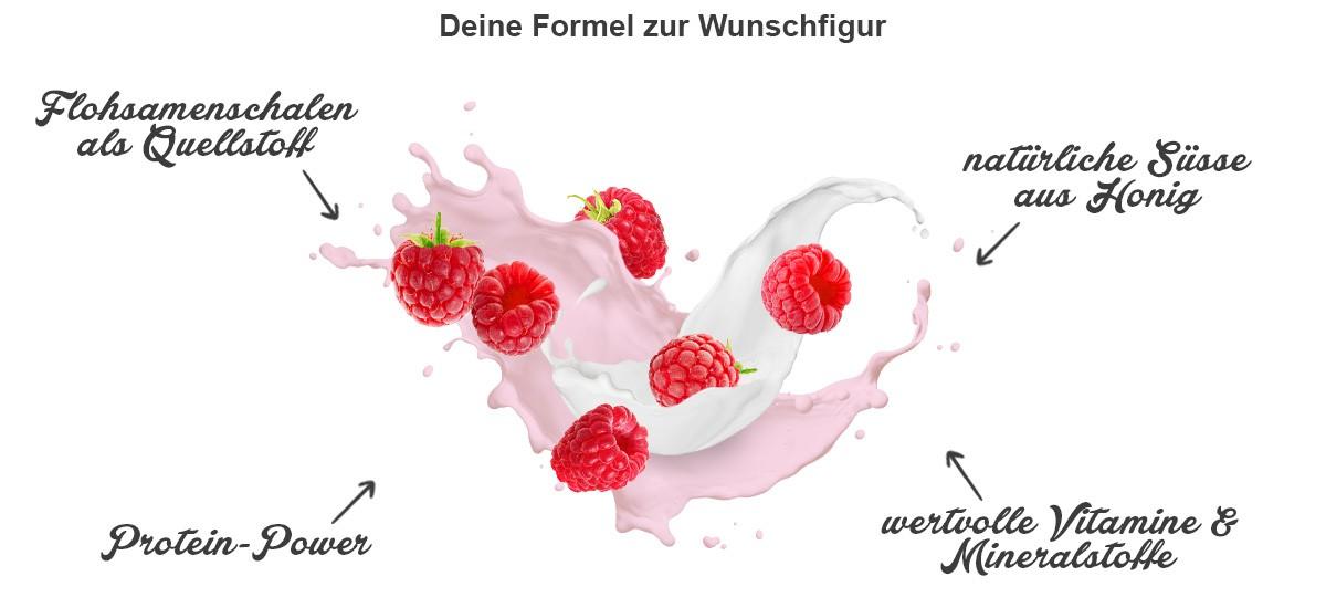 beavita-vitalkost-himbeer-joghurt-benefits