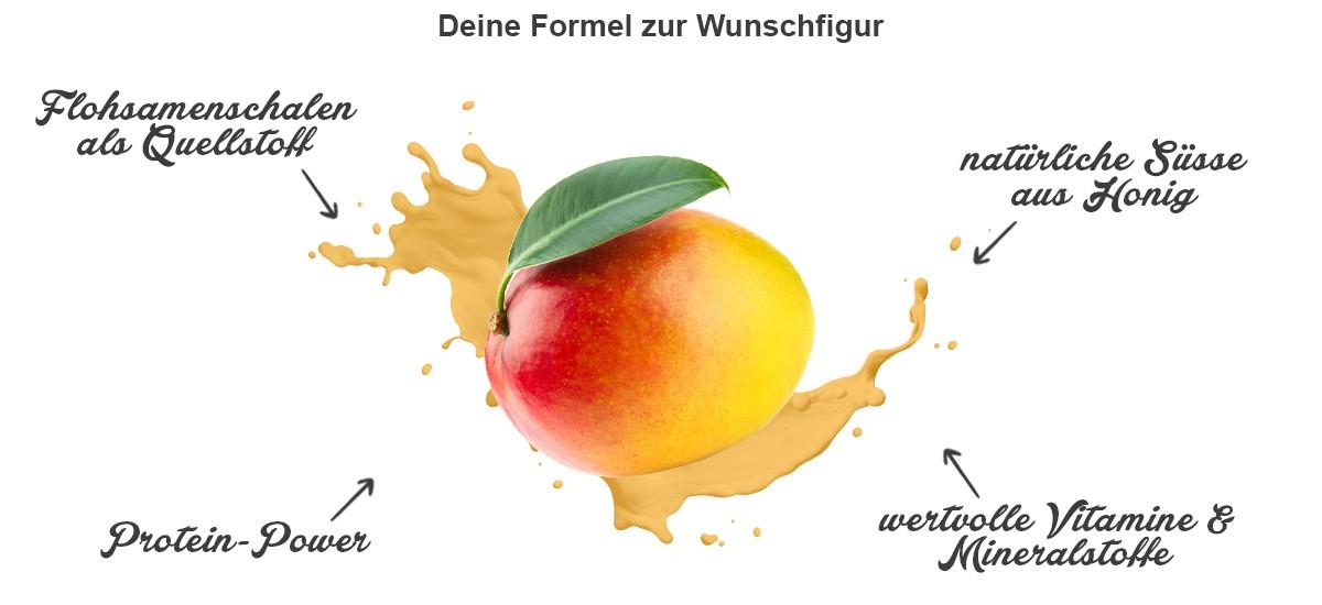 beavita-vitalkost-mango-lassi-benefits