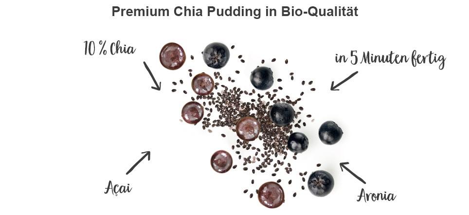 chia-pudding-vanille-benefits
