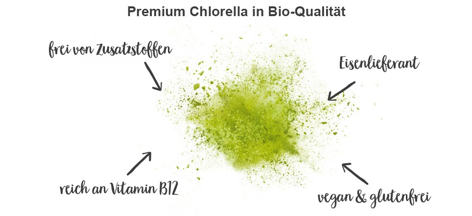 chlorella-benefits