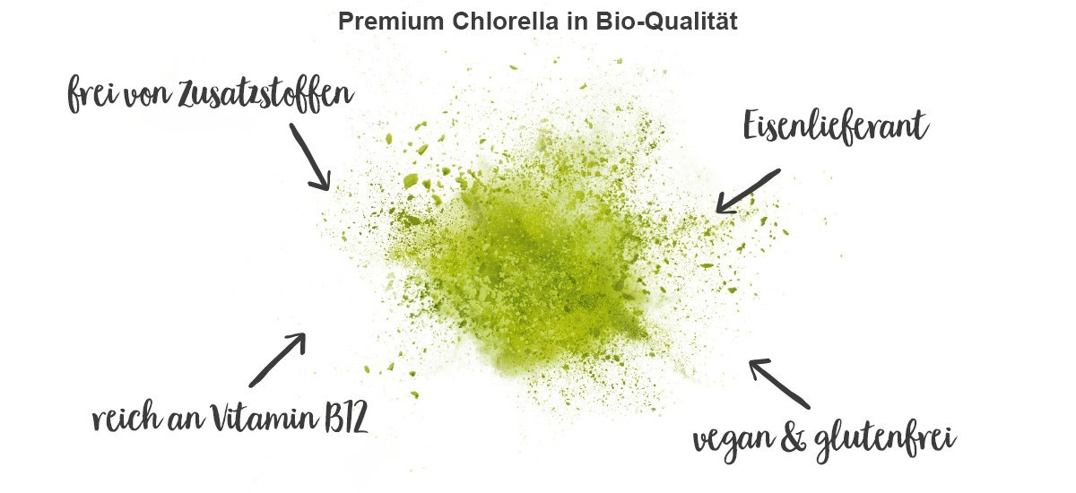chlorella-benefits