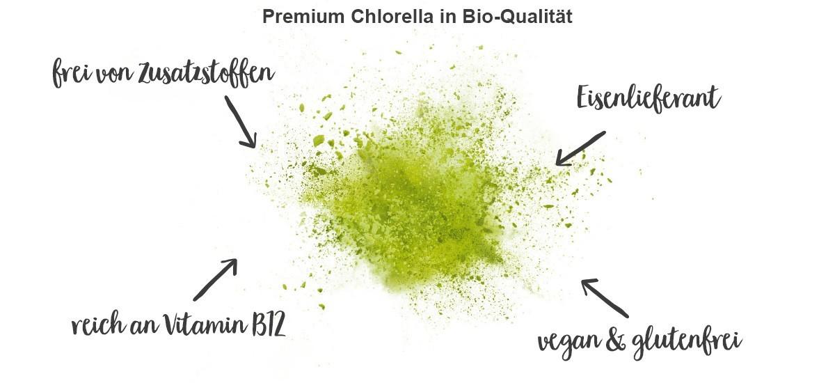 nu3 Bio Chlorella Pulver - Eigenschaften