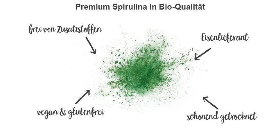 spirulina-benefits