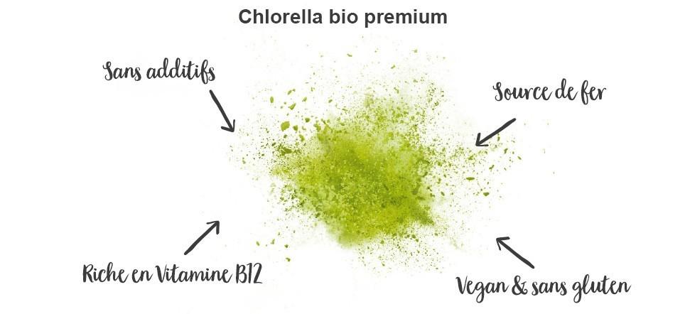 chlorella-avantages