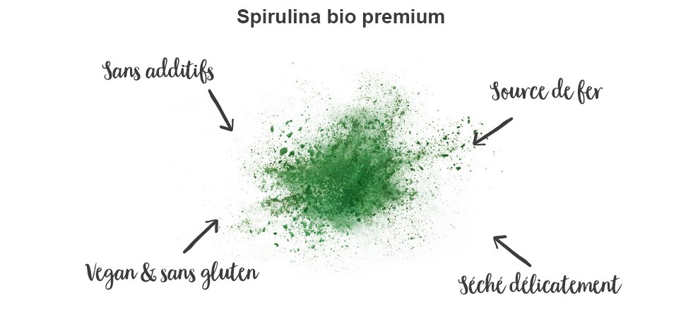spirulina-avantages