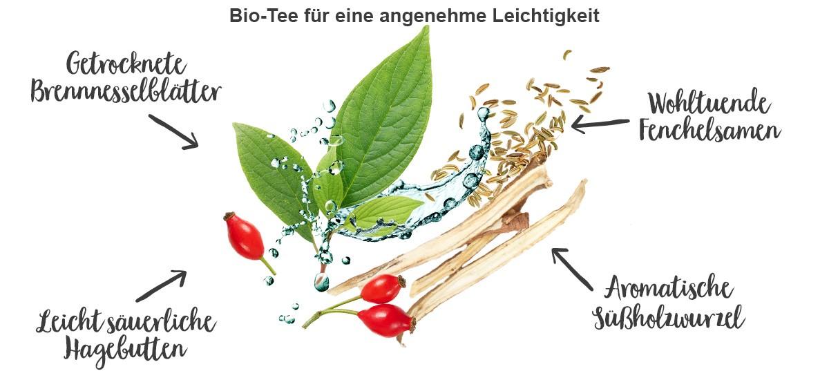 nu3 Bio Clean Up Kräutertee - Eigenschaften