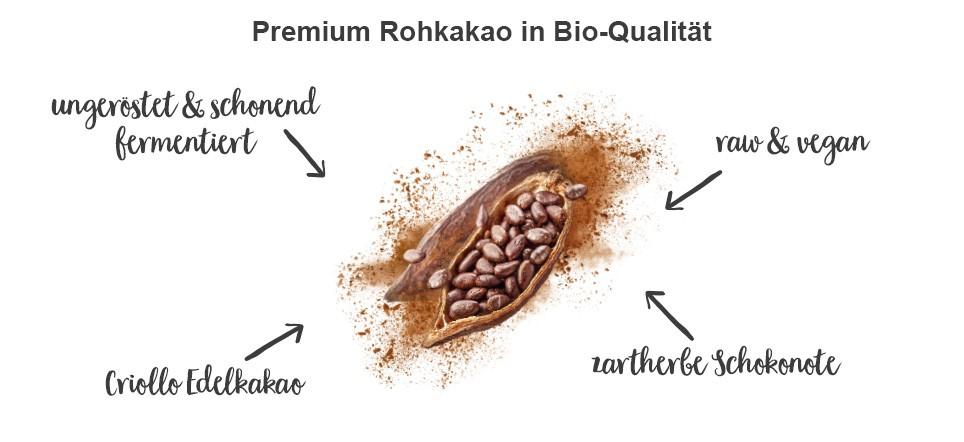 rohkakao-benefits