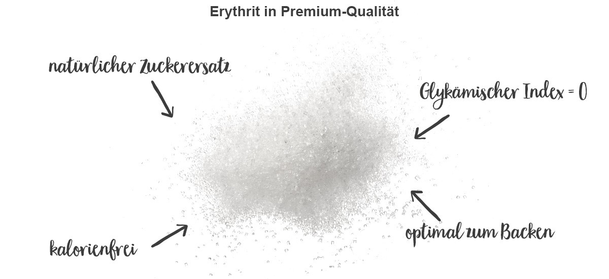 erythrit-benefits