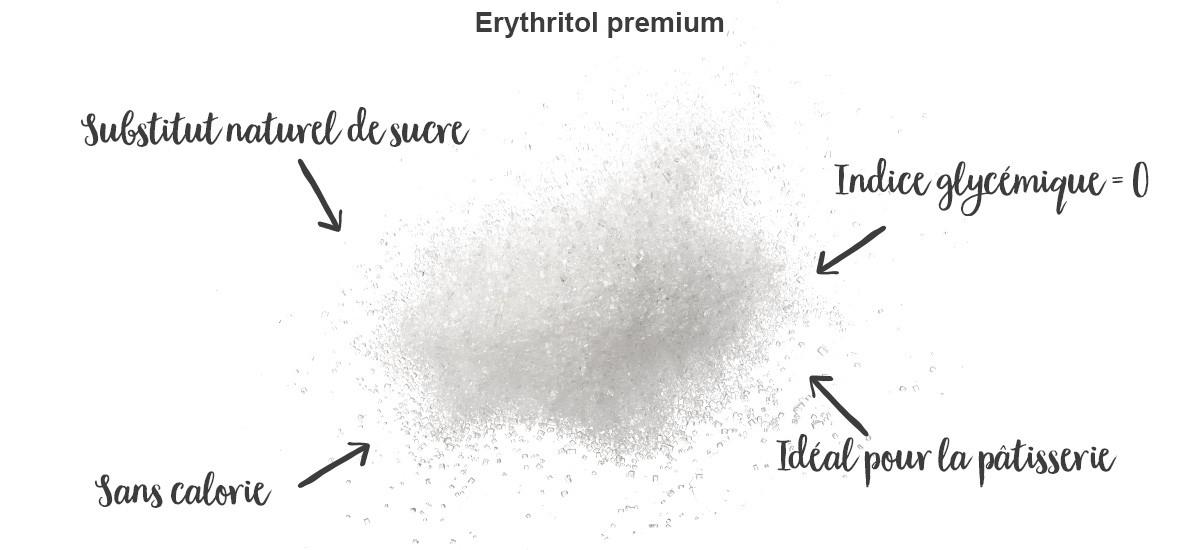 Les avantages de l'érythritol