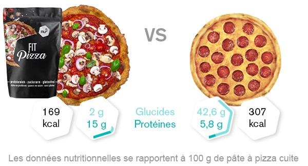 pizza-low-carb-comparaison