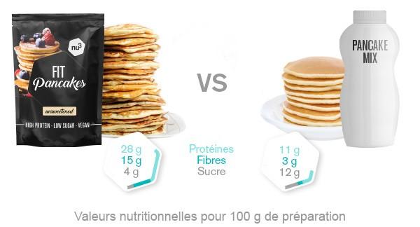 fit-pancakes-comparaison