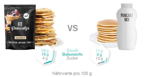 fit-pancakes-vergleich