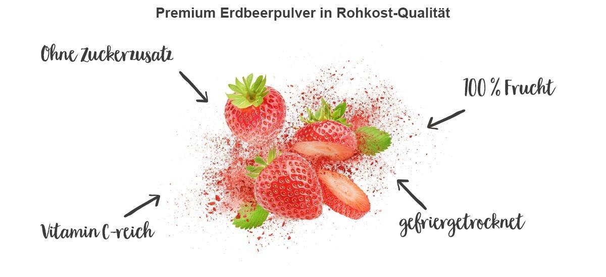 erdbeerpulver-benefits