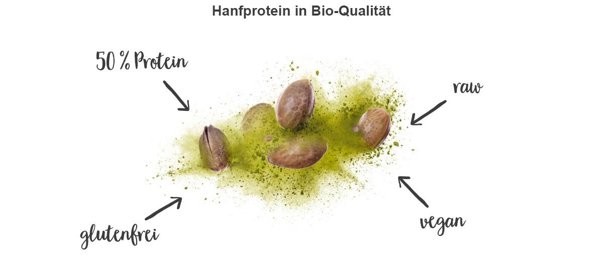 nu3 Bio Hanfprotein - Eigenschaften