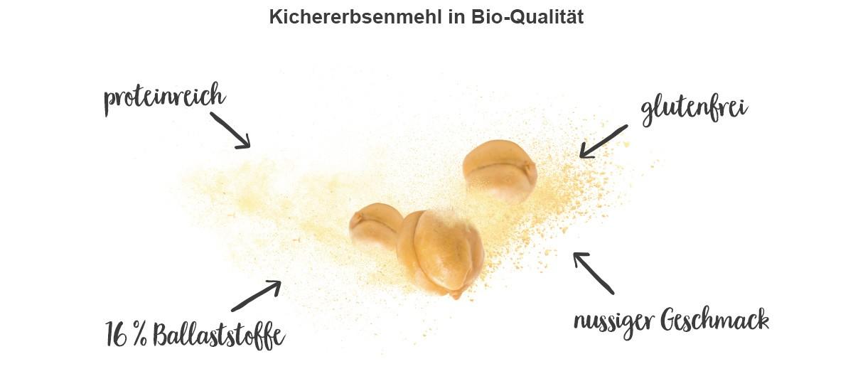 nu3 Bio Kichererbsenmehl - Eigenschaften