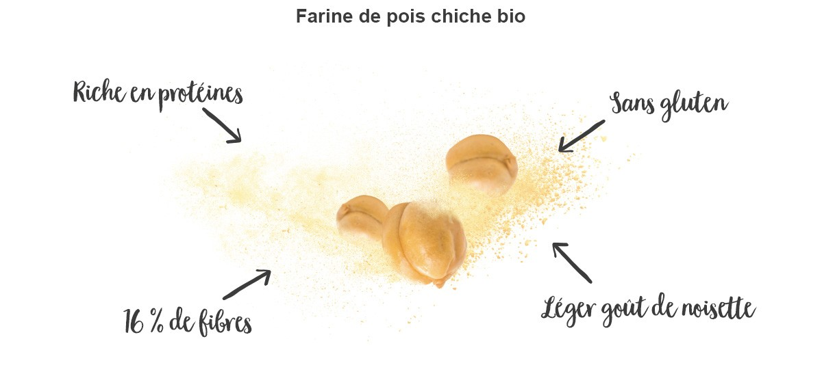 farine de pois chiche - bienfaits