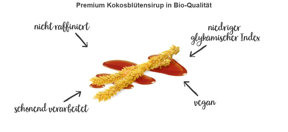kokosbluetensirup-benefits