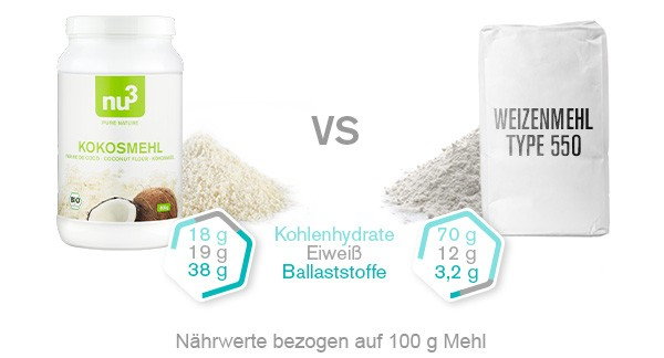 kokosmehl-compare