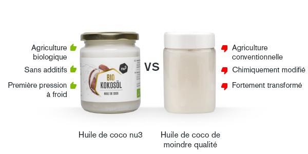Comparaison huile de coco