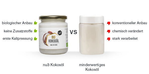 Kokosöl Vergleich