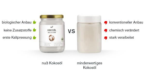 kokosoel-vergleich
