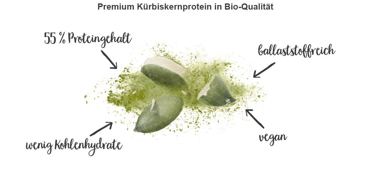 nu3 Bio Kürbiskernprotein - Vorteile
