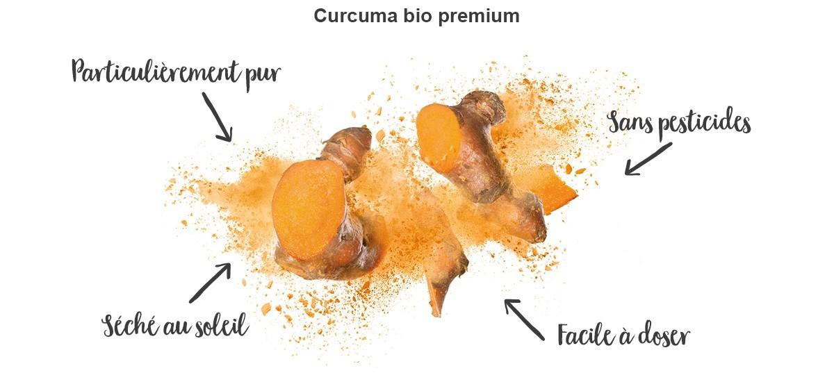Curcuma-Vertus