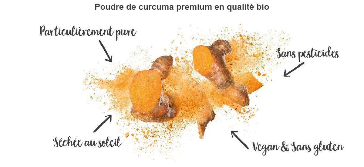 curcuma-benefices