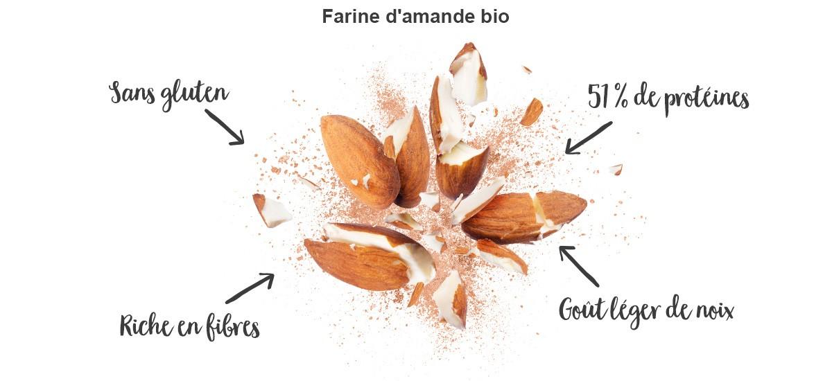 farine-amande-bienfaits