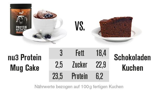 mug-cake-naehrwerte