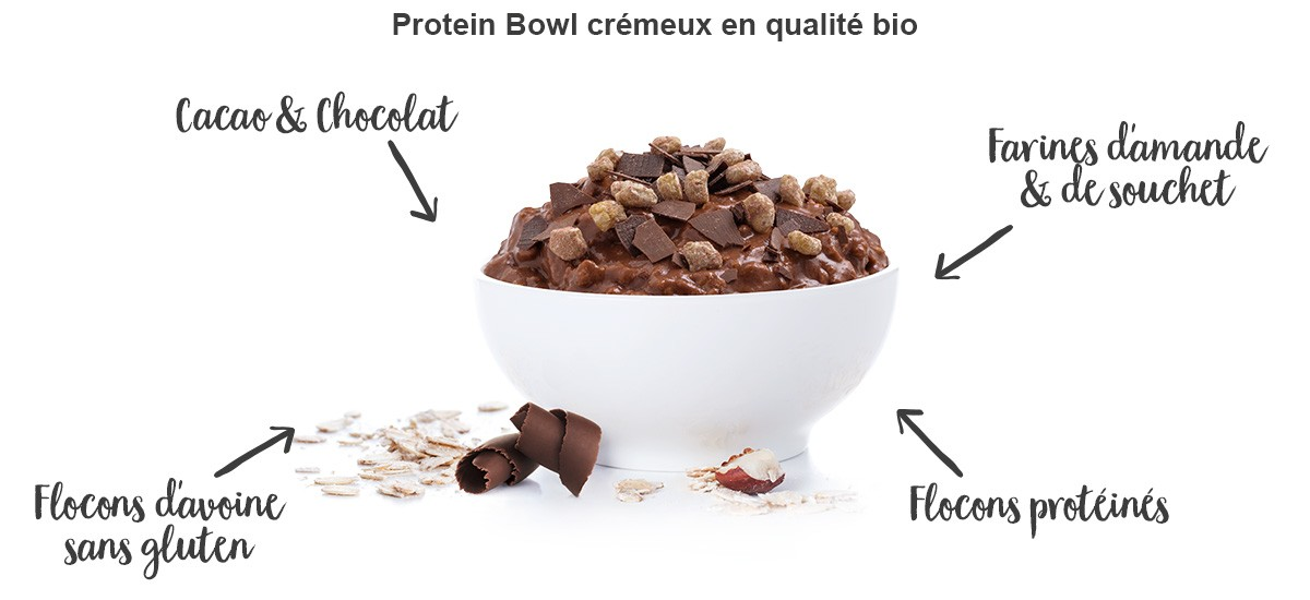 Protein-bowl-bio-chocolat-benefices
