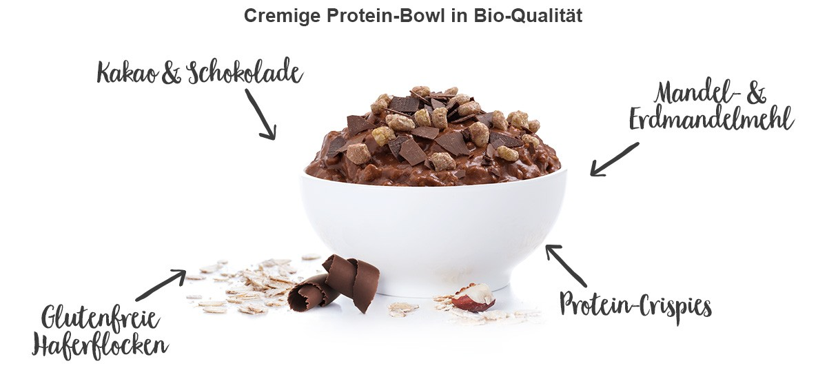 protein-bowl-schoko-benefits