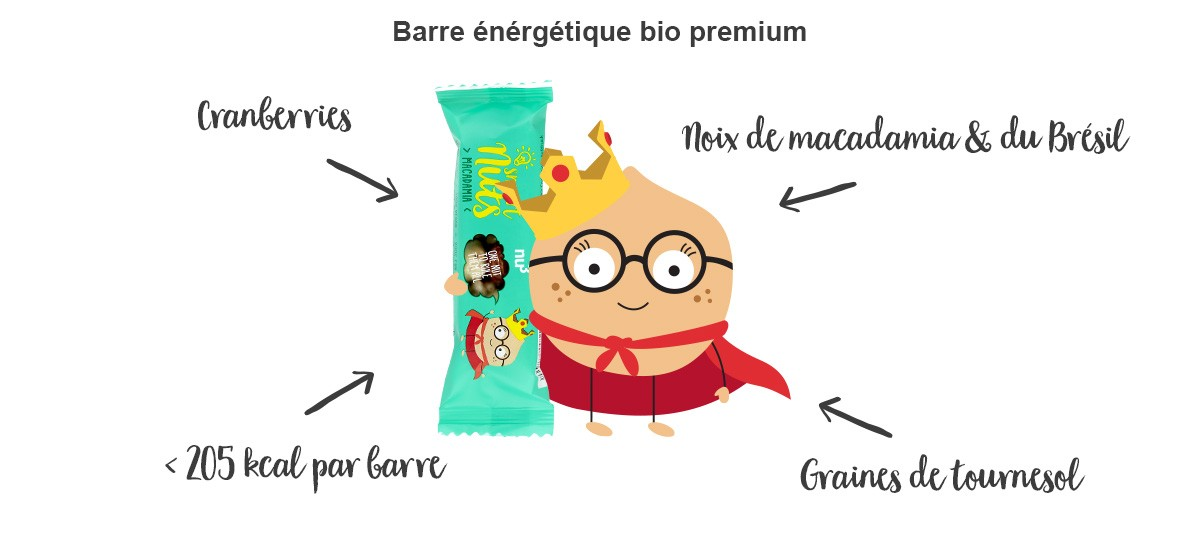 smartnuts-macadamia-benefits