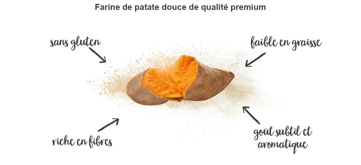 farine de patate douce - avantages