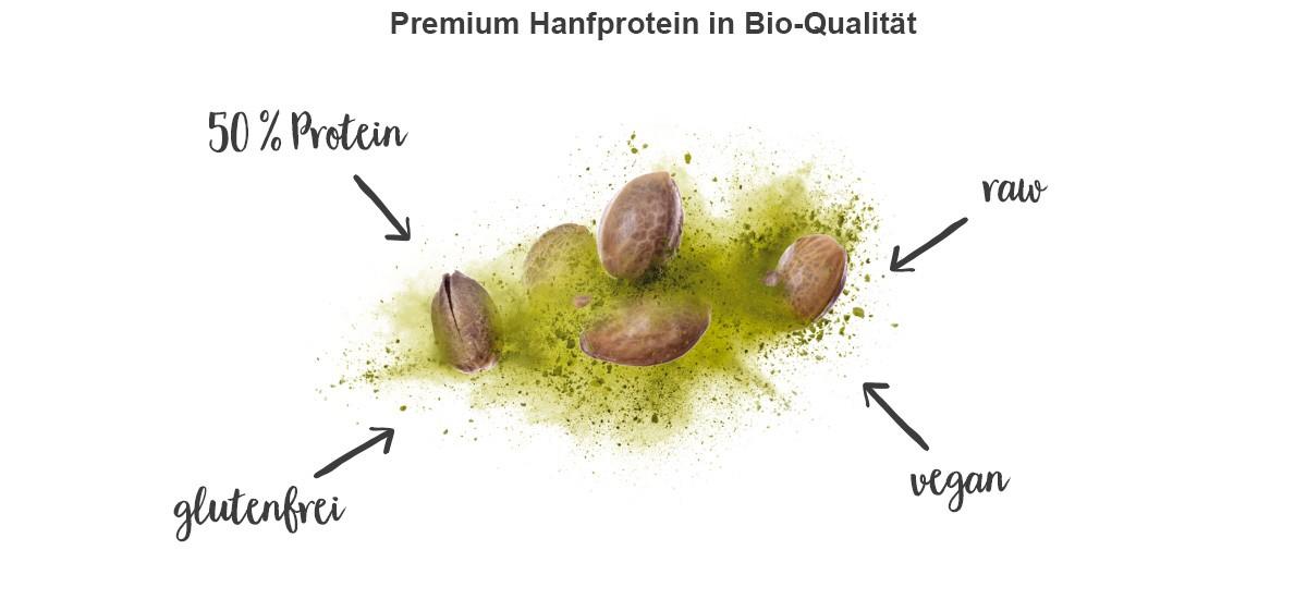 hanfprotein-benefits