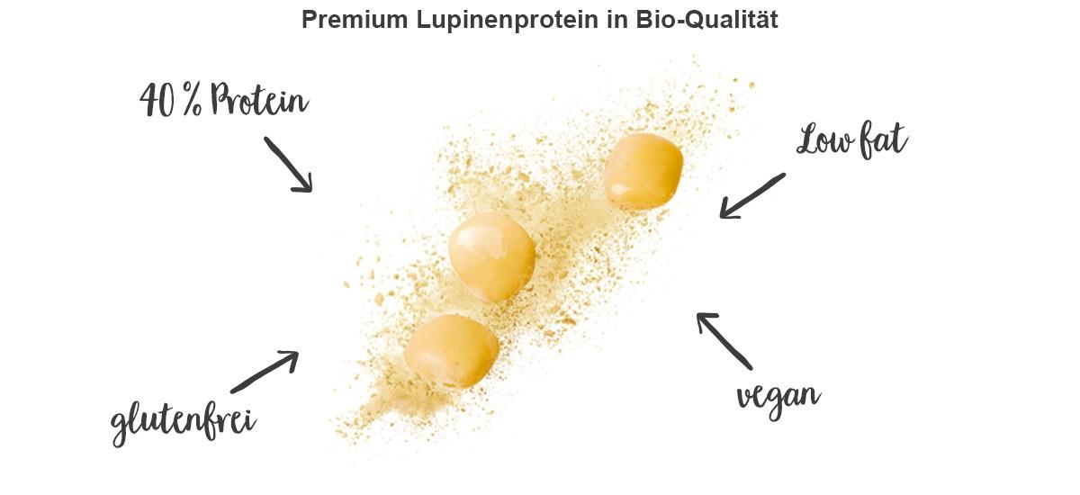 lupinenprotein-benefits