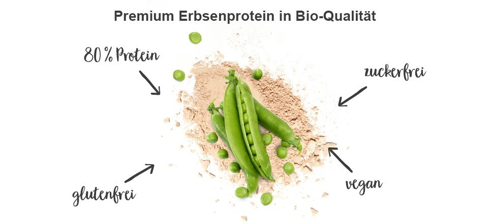 erbsenprotein-benefits
