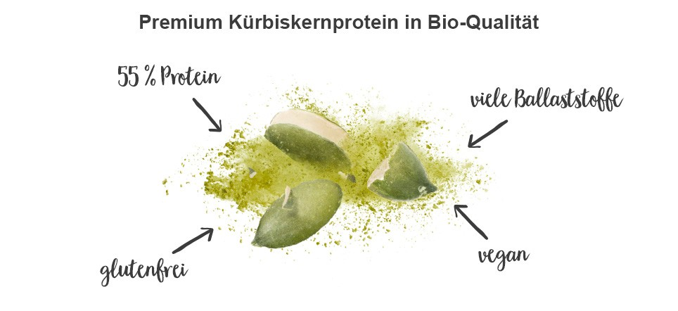 kuerbiskernprotein-benefits