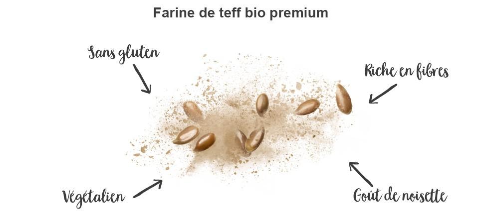 farine-de-teff-benefices